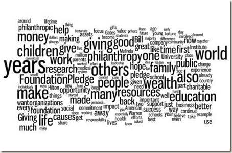Giving-Pledge-Words_thumb